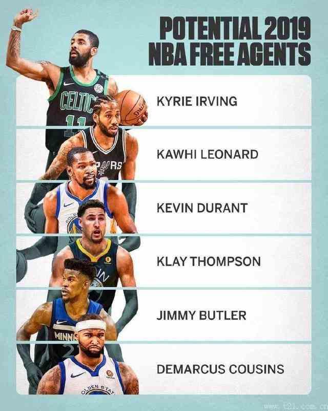 2019年NBA自由球员交易市场开放时间及相关市场情况