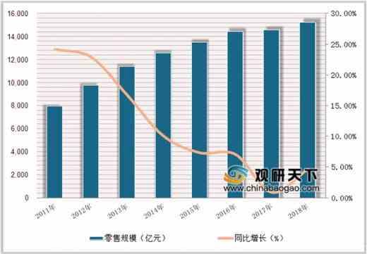 优衣库中国发布财报收益增长20%